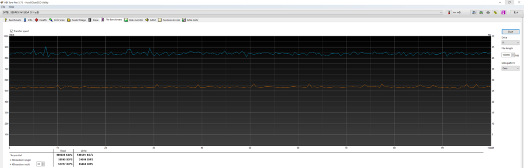 intel Optane 800pのHD Tune Proの結果