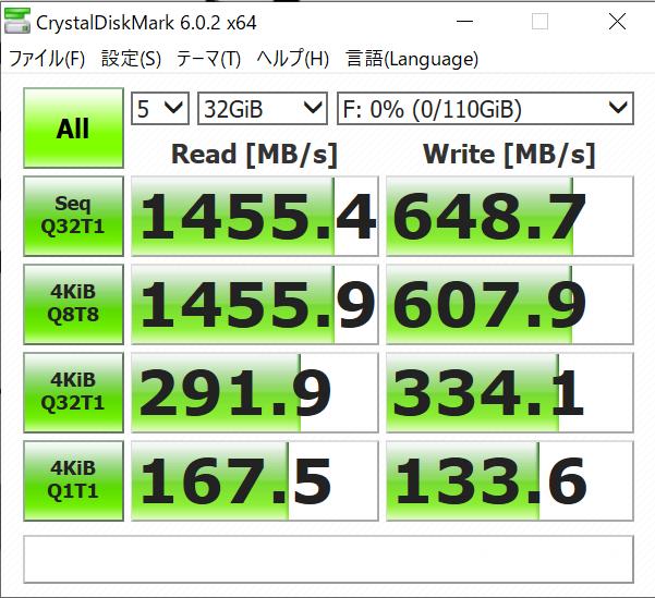 intel Optane 800pのCrystalDiskMark6の結果(32GiiB)